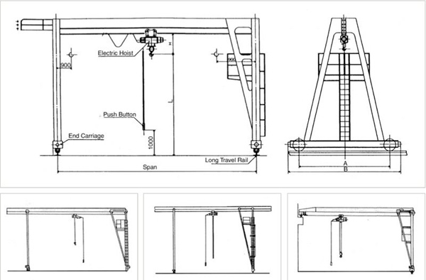 choose semi gantry crane